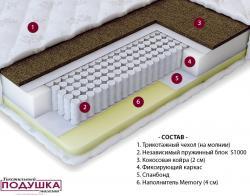 Матрас «Multipocket Memory» | Промтекс-Ориент